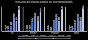 variação do etanol comum por bandeira