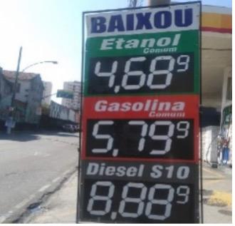 Preço dos combustíveis nos postos